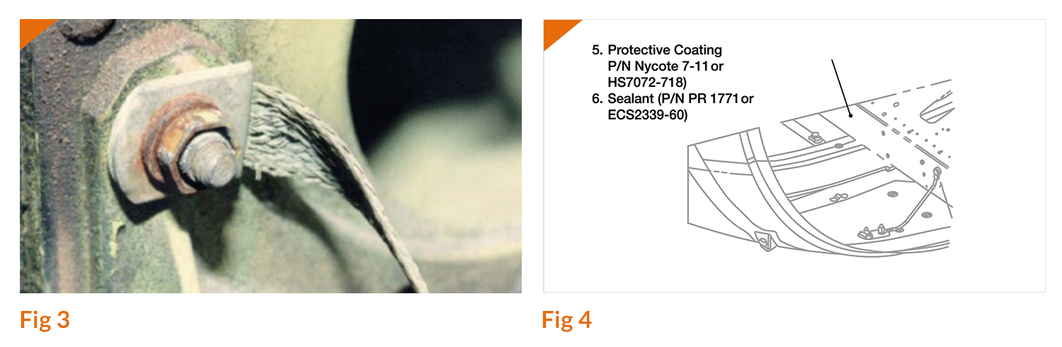 Figure 3 shows a corroded bonding strap and connection from FAA AC 43-206. Figure 4 shows a drawing call out for Nycote 7-11 for floor bonding point.